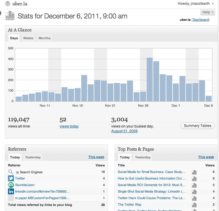 analyze_stats
